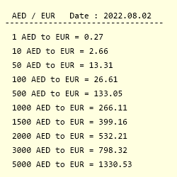 Aed to usd forex
