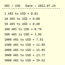 Ars To Usd Exchange Rate Argentine