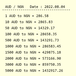 Conversion From Australian Dollar To Nigerian Naira