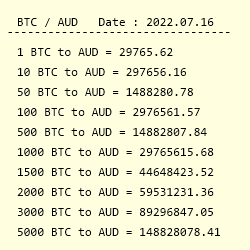 Btc To Aud Exchange Rate Bitcoin
