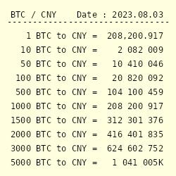 1 btc a cny come comprare e vendere bitcoin in india