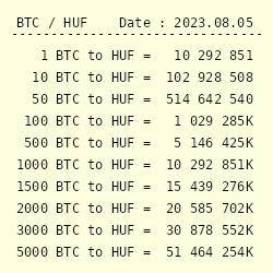 bitcoin huf