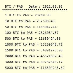 1 btc a pab cryptocurrency forex