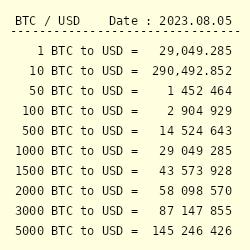 1500 btc a usd