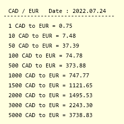 Conversion From Canadian Dollar To Euro