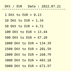 Dkk To Eur Exchange Rate Danish Krone To Euro Conversion