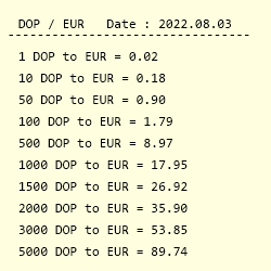 Conversion From Dominican Peso To Euro