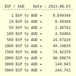EGP to AUD Exchange Rate    Egyptian pound to Australian Dollar Conversion
