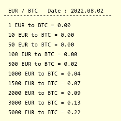 Eur To Btc Exchange Rate Euro