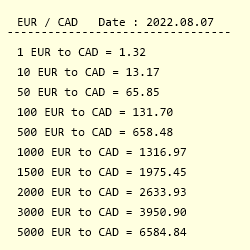 EUR to CAD Exchange Rate    Euro to Canadian Dollar Conversion