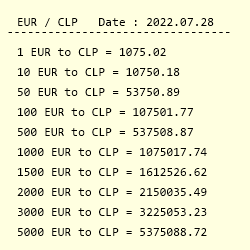 Conversion From Euro To Chilean Peso