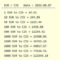 Eur To Czk Exchange Rate Euro