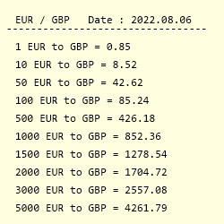 Conversion From Euro To British Pound Sterling