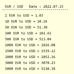 Conversion From Euro To US Dollar