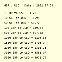 Conversion From British Pound Sterling To Us Dollar
