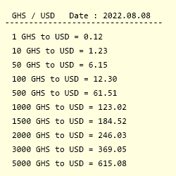 Conversion From Ghana Cedi To Us Dollar