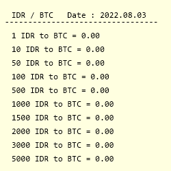 IDR to BTC Exchange Rate    Indonesian Rupiah to Bitcoin