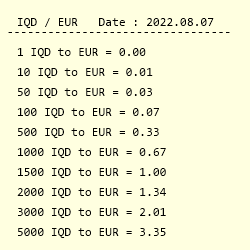 Conversion From Iraqi Dinar To Euro