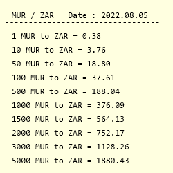 Mur To Zar Exchange Rate Mauritian Rupee To South African Rand