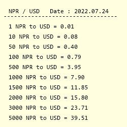 Conversion From Nepalese Ru To Us Dollar