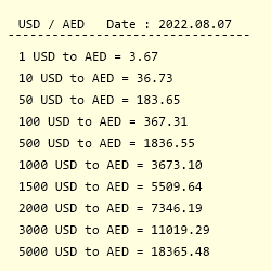 Conversion From Us Dollar To Uae Dirham