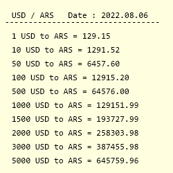Conversion From Us Dollar To Argentine Peso