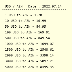 Conversion From Us Dollar To Azerbaijani Manat