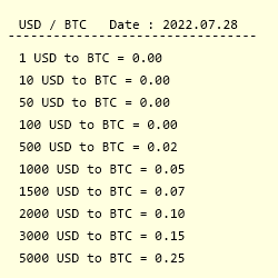 Usd To Btc Exchange Rate Us Dollar