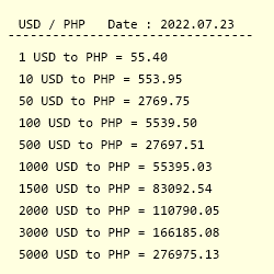Usd To Php Exchange Rate Us Dollar
