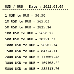 Conversion From Us Dollar To Russian Ruble