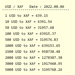 USD to XAF Exchange Rate || US Dollar to Central African CFA franc