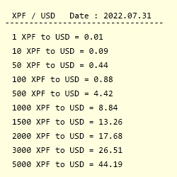 Conversion From Cfp Franc To Us Dollar
